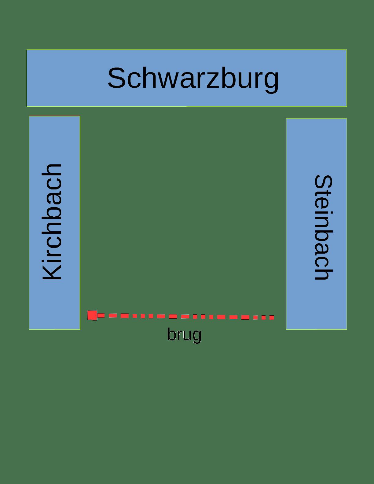 layout modelbaan